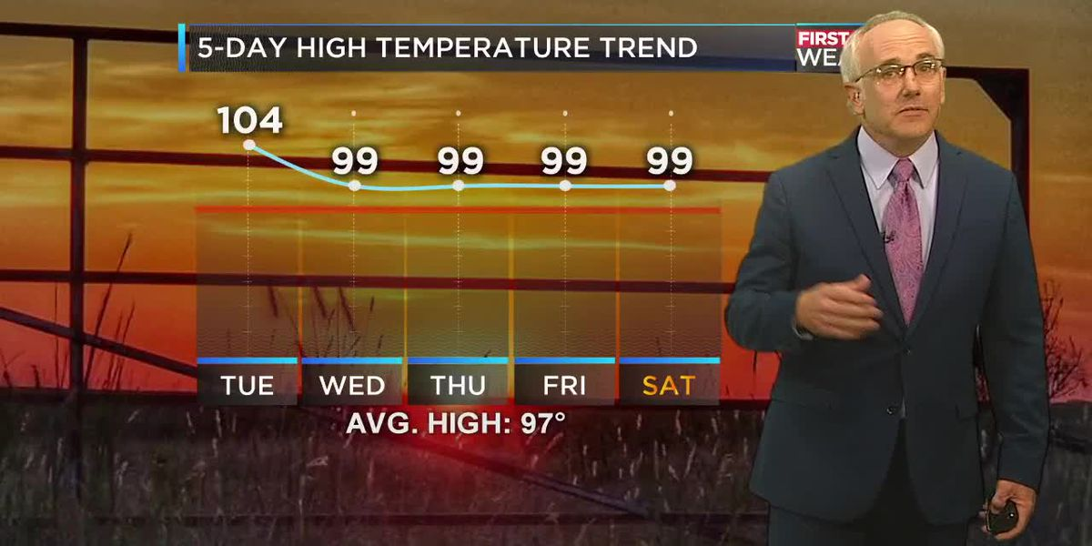 KSWO Monday Evening Forecast