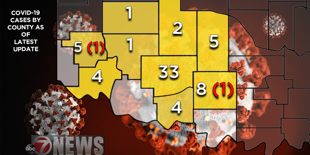 STATE UPDATE: New SWOK county added to positive list, increases show up across the area