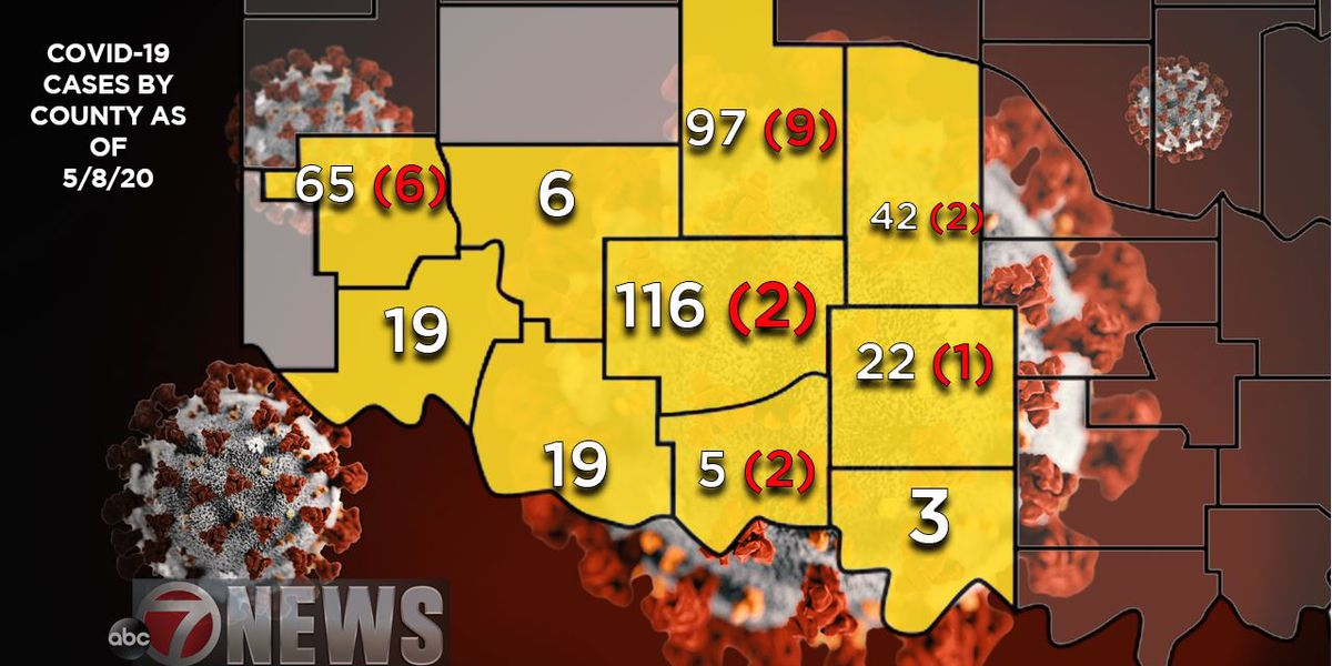 STATE UPDATE: Two new deaths in SWOK, Caddo Co. sees 8 case increase