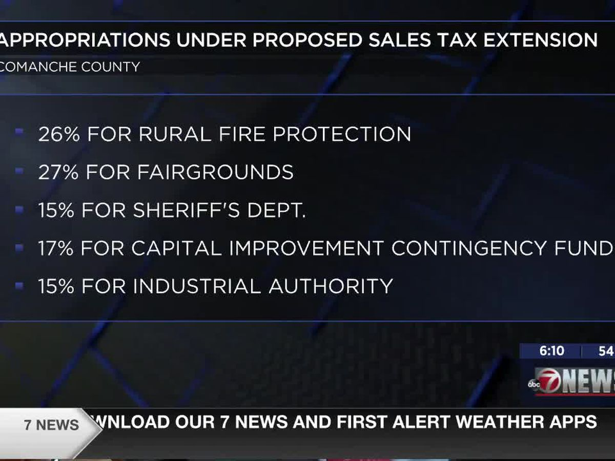 Comanche County to vote on Sales Tax Extension