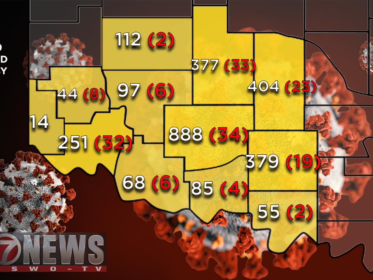 STATE UPDATE: 54 new COVID-related deaths reported statewide, five in SWOK