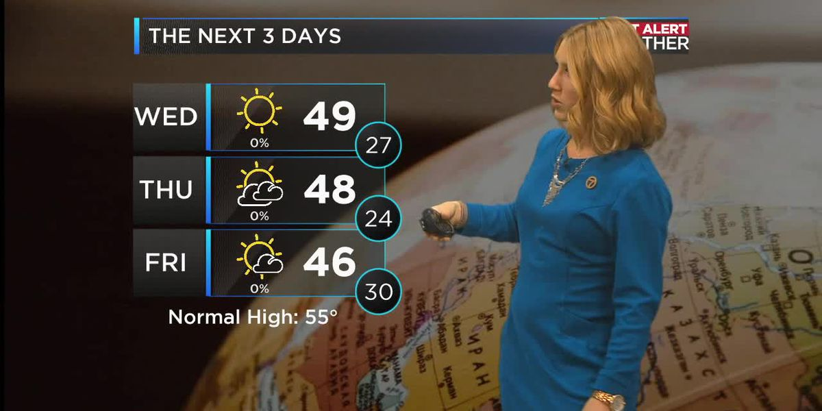 First Alert Forecast: sunshine today