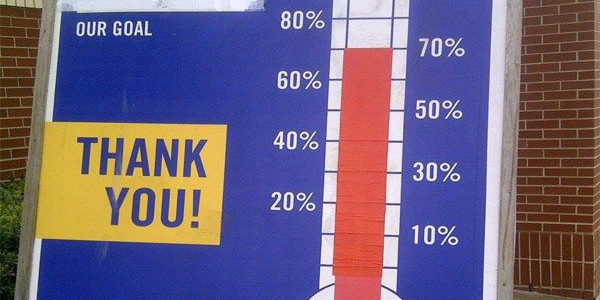 United Way of Stephens County nears fundraising goal