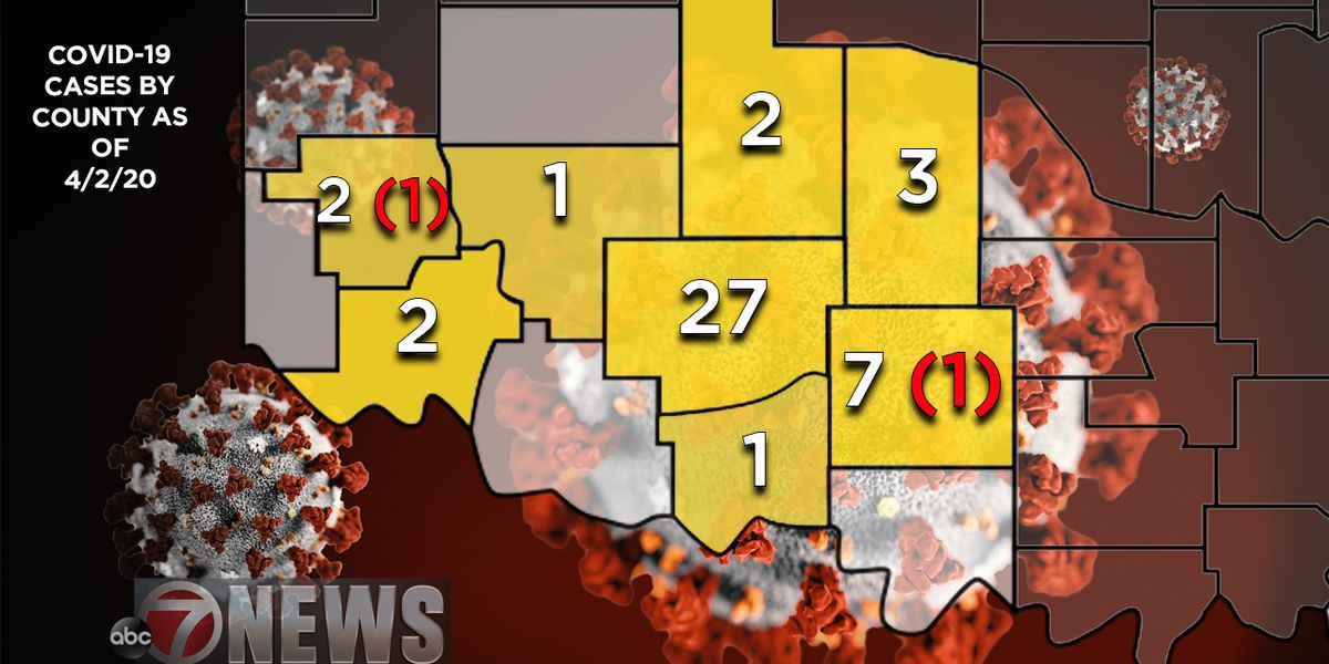 STATE UPDATE: Stephens County sees first death, numbers continue to rise