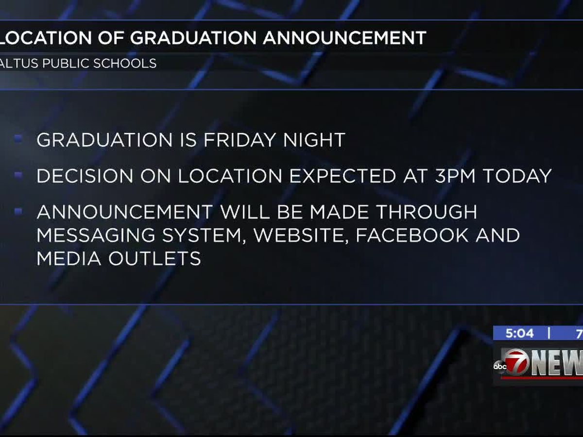 Altus considering moving graduation indoors