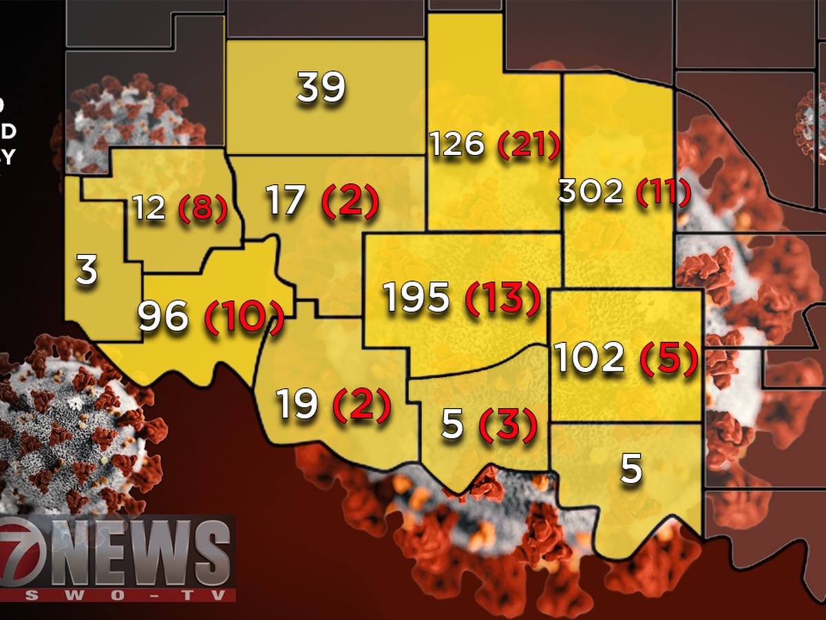 STATE UPDATE: Lawton nearing 1,000 total cases since March