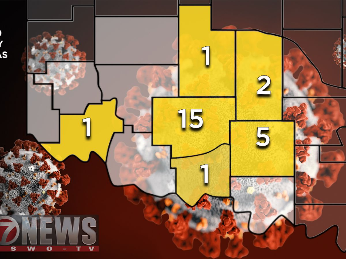 STATE UPDATE: Number of cases in Comanche and Stephens Co. continue to increase, state totals jump