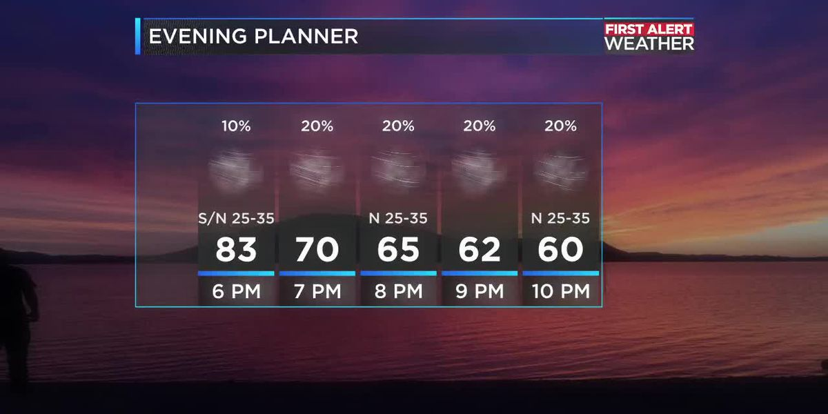 First Alert Weather - Jacob Dickey