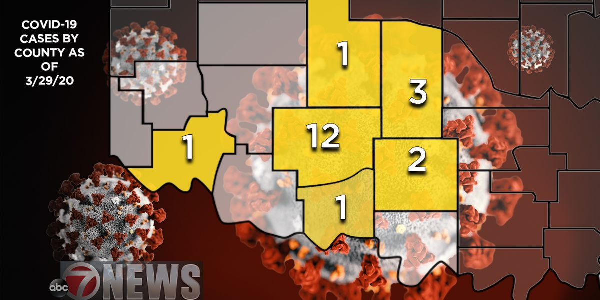 STATE UPDATE: Cotton Co. sees first case, Comanche Co. adds one