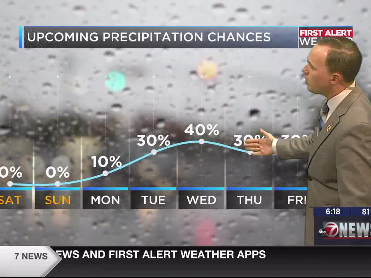 7News First Alert Weather: A dry & sunny weekend ahead with rain chances returning much of next week