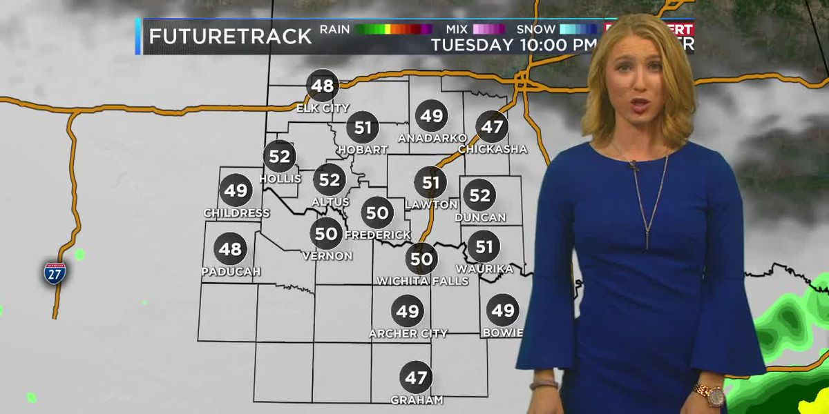 First Alert 7 Forecast: scattered showers this morning