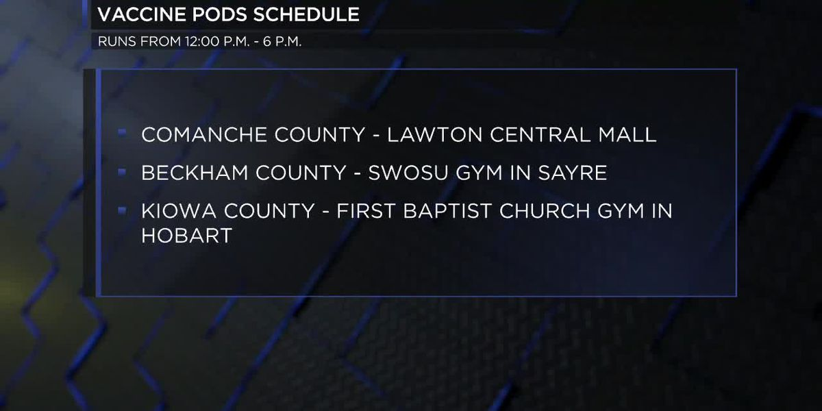 Texoma Morning Headlines: March 8th