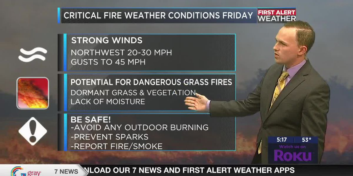 7News First Alert Weather: Thursday, January 14, 2021 - Wind Alerts across Texoma on Friday, but a pleasant weekend ahead